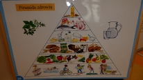 Projekt: Zdrowy styl życia